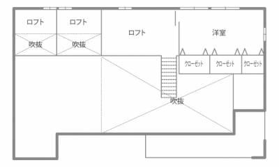 家族のつながりが深まる土間のある平屋風造りの家 2F間取り図